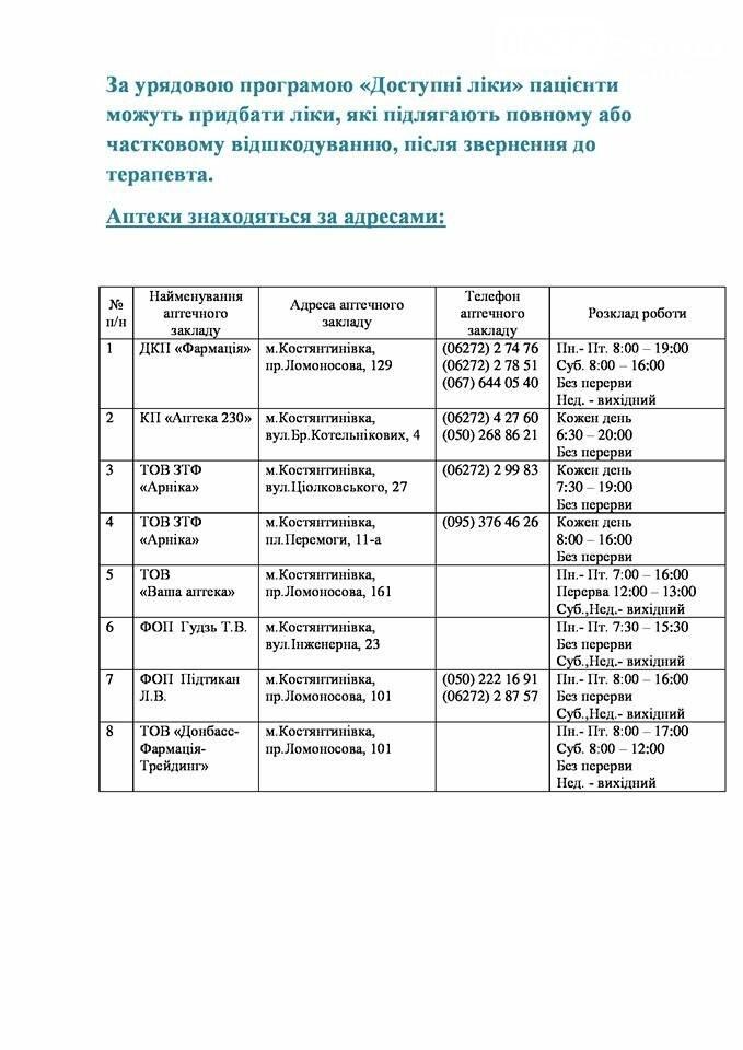 Где в Константиновке можно купить доступные лекарства: список, фото-1