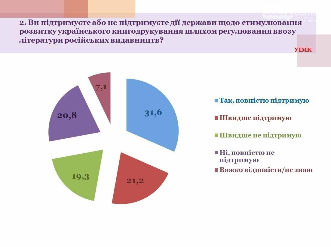 Як люди ставляться до регулювання ввозу російської літератури та до заборони ввозу літератури антиукраїнського характеру, фото-1