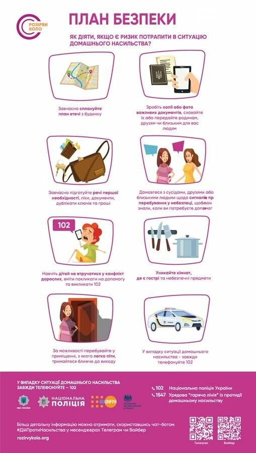 Домашнє насильство – не приватна справа: куди звертатися по допомогу, фото-1
