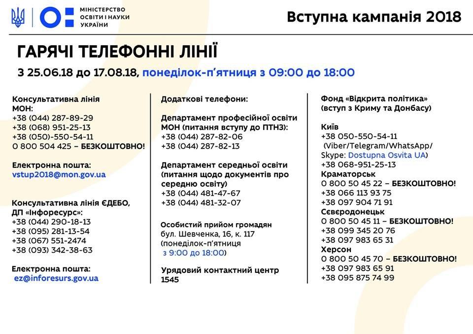 Стартувала реєстрація електронних кабінетів вступників, фото-2
