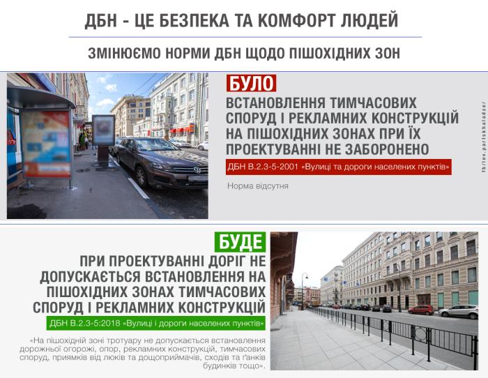 З 1 вересня вводять нові норми при проектуванні доріг, фото-1