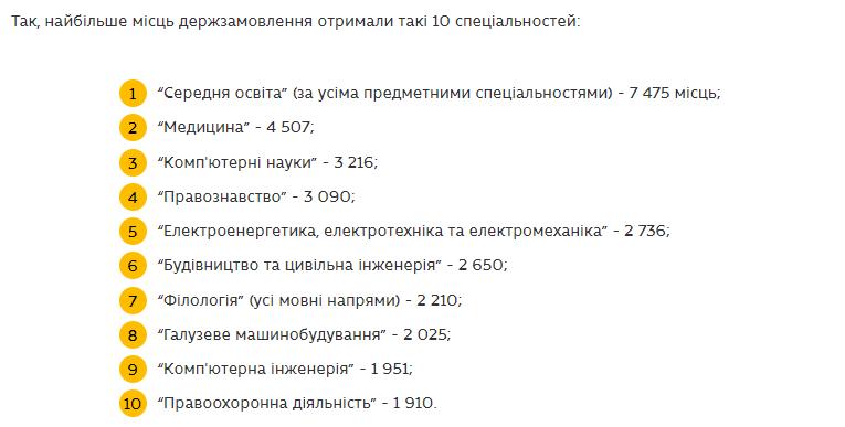 Топ-10 специальностей, на которые в Украине выделили больше всего бюджетных мест, фото-1