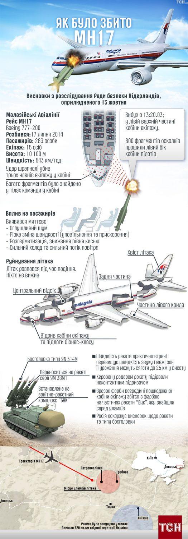 Річниця катастрофи Боїнга MH17 під Донецьком, фото-3