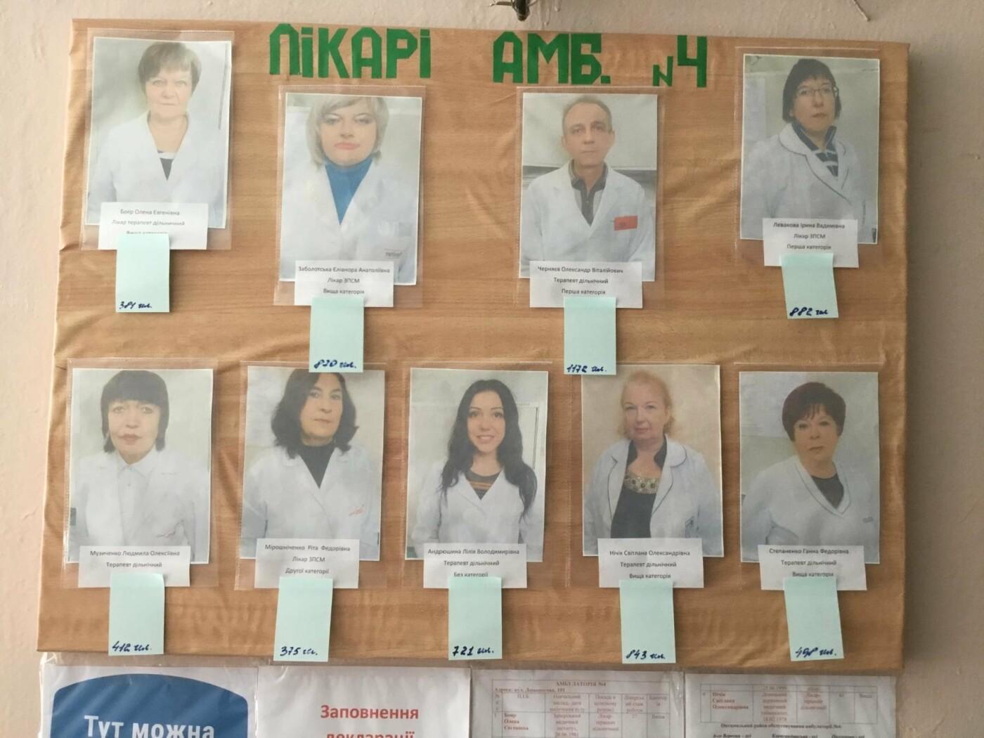 Скільки мешканців міста підписали декларацій в Костянтинівській амбулаторії No 4, фото-3