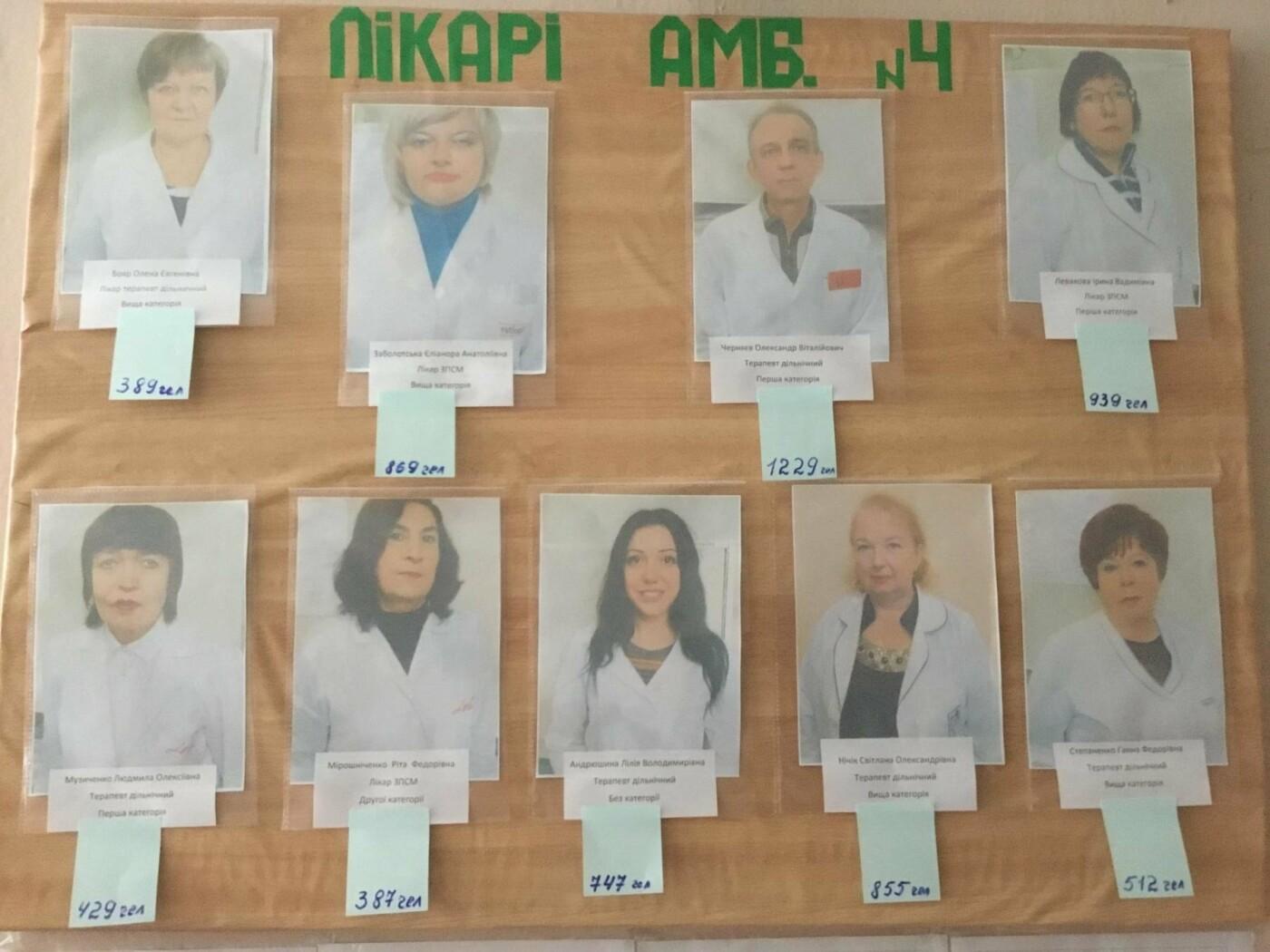 Скільки мешканців міста підписали декларацій в Костянтинівській амбулаторії No 4, фото-1