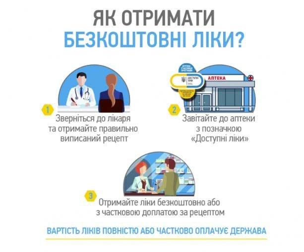 Как в Константиновке выполняют программу «Доступные лекарства», фото-1