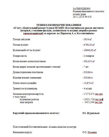 У Костянтинівській школі мистецтв робитимуть капітальний ремонт, фото-1