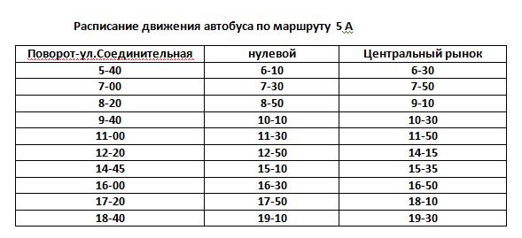 Расписание движения автобусов в Константиновке, фото-3