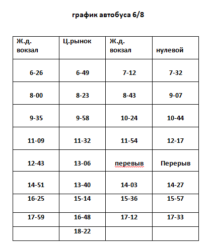 Расписание движения автобусов в Константиновке, фото-6