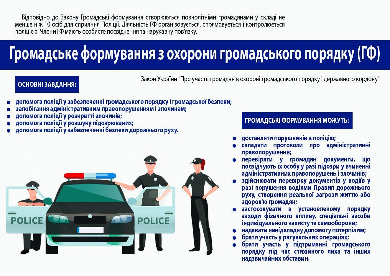 Как полиция и общественность Черноморска вместе делают свой город безопаснее, фото-2
