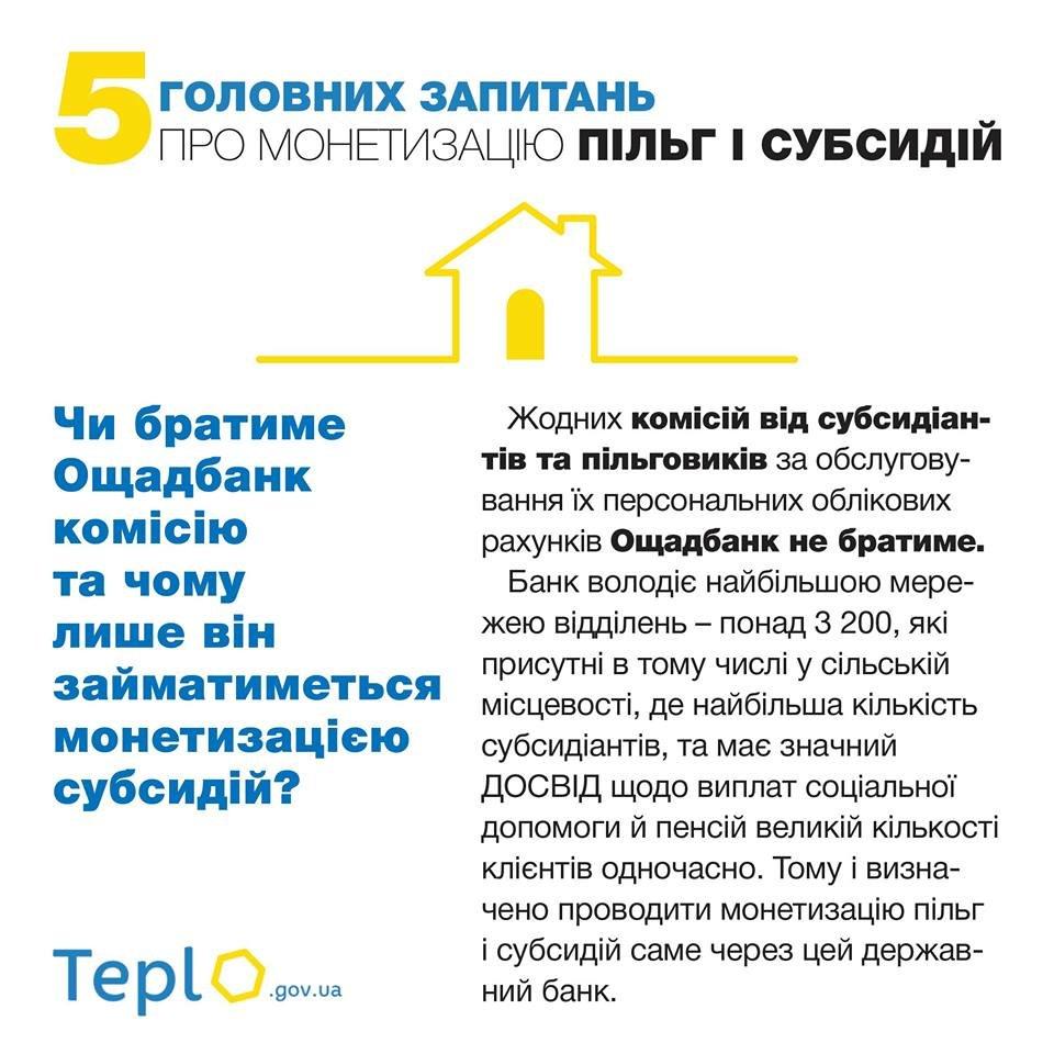 """Правительство разъяснило, должны ли получатели субсидий платить комиссию """"Ощадбанку"""" , фото-1"""