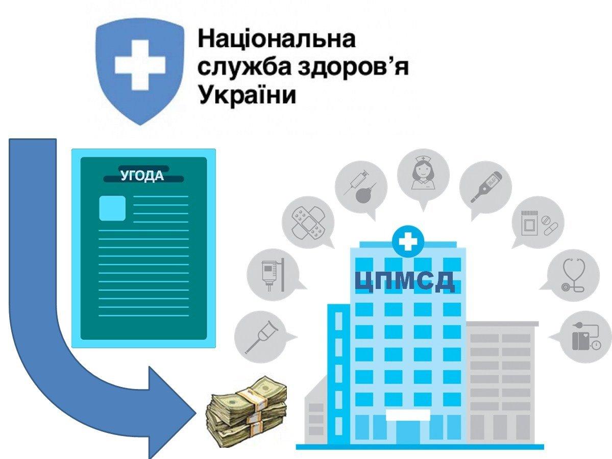 Рух «Сильні громади» проаналізував впровадження медичної реформи у Костянтинівці та районі, фото-1