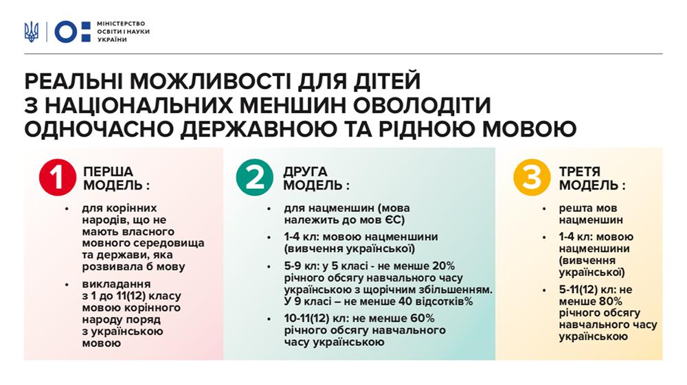 Не только первые классы: Новую украинскую школу продолжат внедрять в образование, фото-3