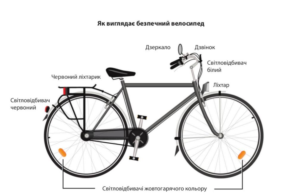 Безпечна їзда для велосипедистів, фото-1