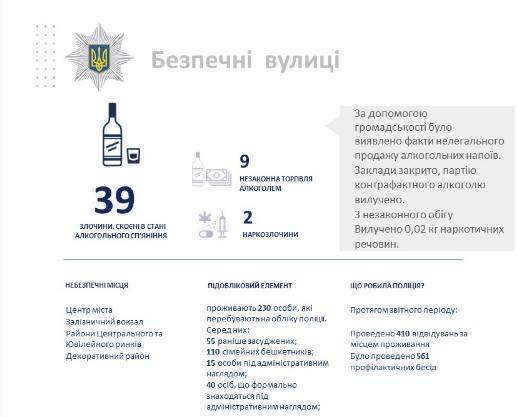 Безпека на дорогах та вулицях Костянтинівки. Звіт начальника поліції за 2018 рік, фото-3