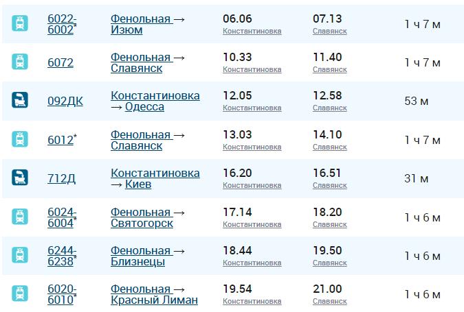 Из  Константиновки до Славянска можно доехать на новой электричке, фото-1