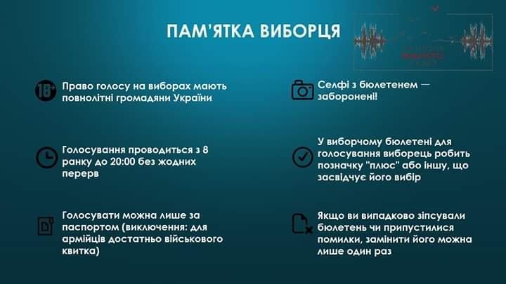 В Костянтинівці відкрилися виборчі дільниці, фото-1