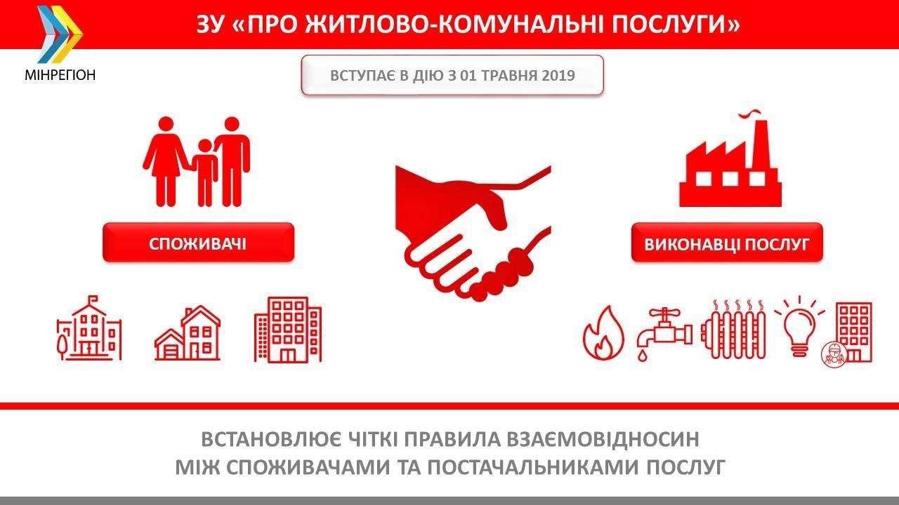 Пеня за просрочку и монетизация субсидий. Новый закон о ЖКХ в Украине, фото-1