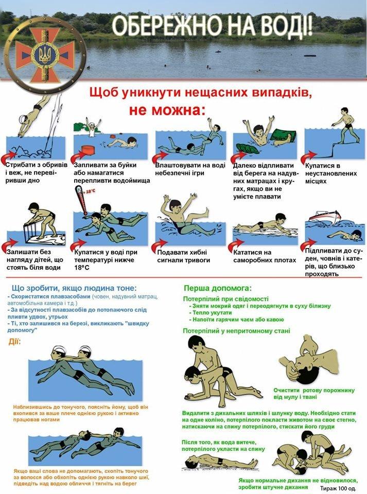 Рятувальники Костянтинівки провели бесіди з відпочиваючими на стихійному пляжі міста, фото-2