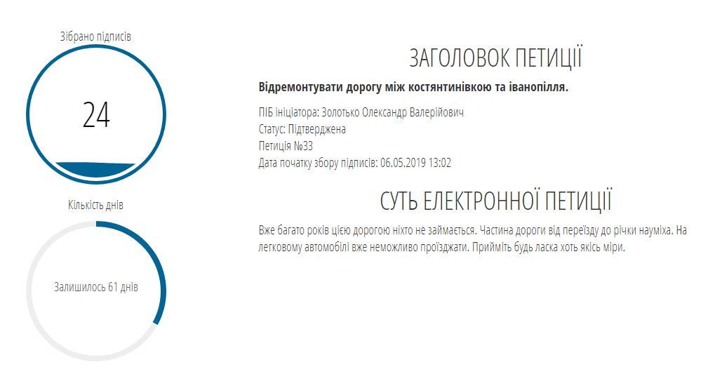 У Костянтинівці триває збір підписів електронних петицій від місцевих мешканців, фото-2
