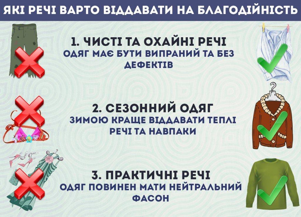 У Костянтинівці збирають одяг для нужденних, фото-1