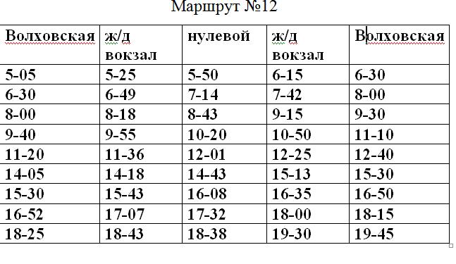 Графік руху автобусів в Костянтинівці на 2020 рік, фото-10