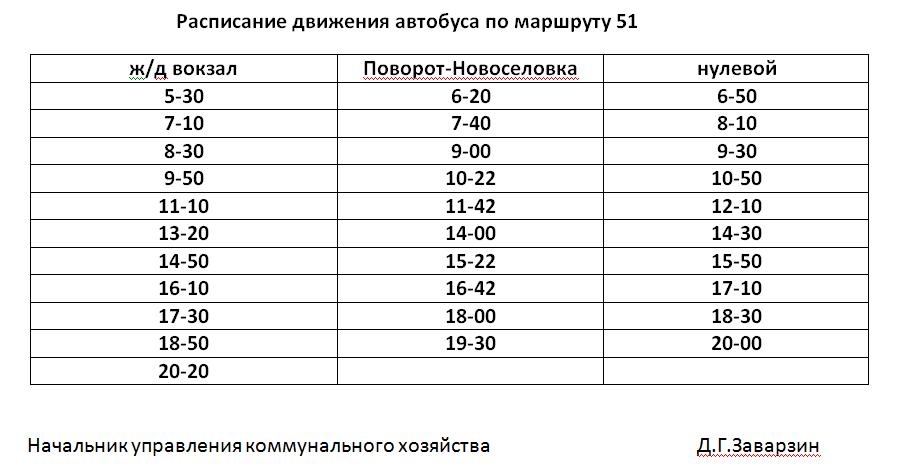 Графік руху автобусів в Костянтинівці на 2020 рік, фото-13
