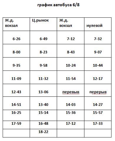 Графік руху автобусів в Костянтинівці на 2020 рік, фото-8