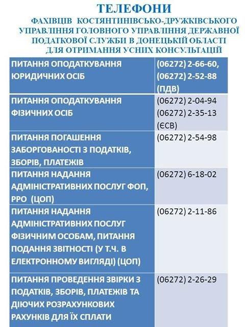 Змінено графік роботи податкової в Костянтинівці, фото-1